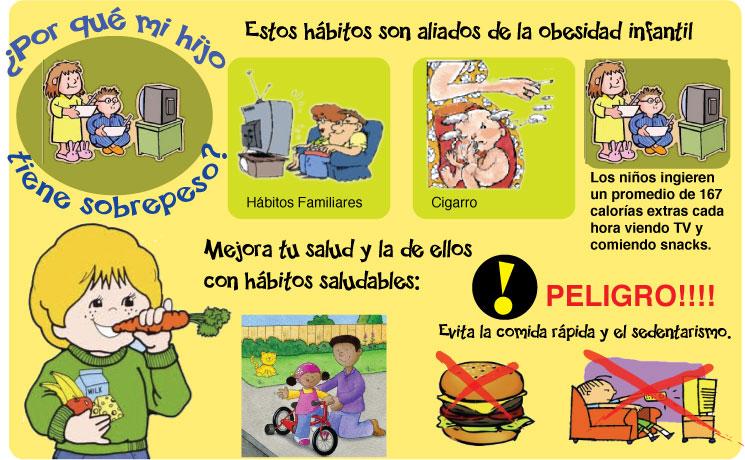 Hábitos Obesidad infantil